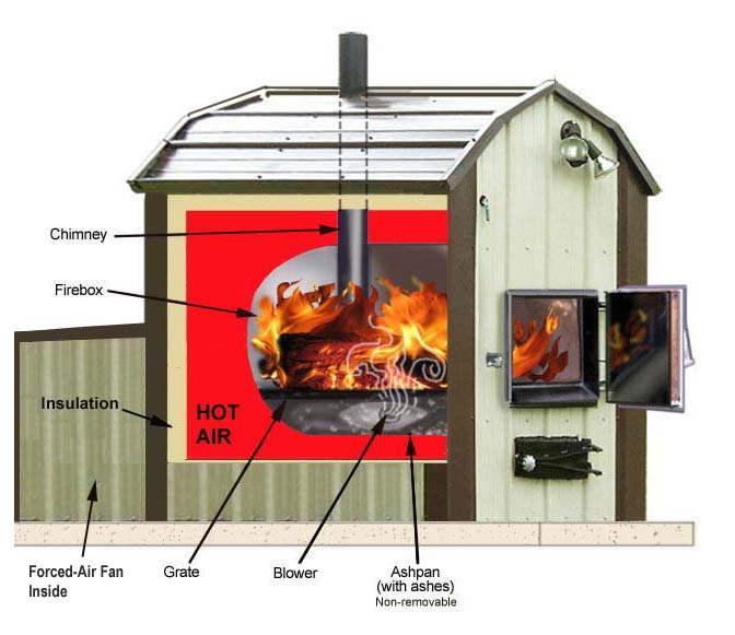 OUTDOOR HOT AIR FURNACE