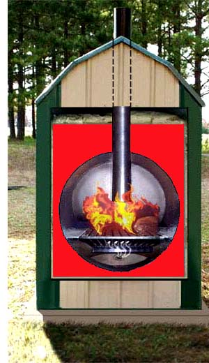 Outdoor Forced Air Wood Burning Stove