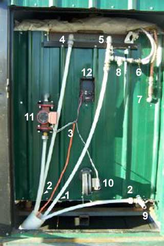 Hook up thermostat outdoor wood boiler | Install Outdoor ... Hardy Wood Furnace Wiring Diagram on