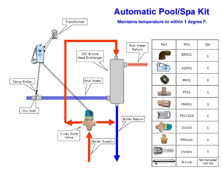 Pool Spa kit Diagram find out how to install a shaver outdoor wood burning furnace wood furnace wiring diagram at bakdesigns.co