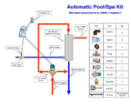 Pool Spa Heater Heat Exchanger Diagram