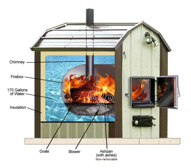 build a clean burning outdoor furnace cutaway picture - Plans How To Build A Wood Burning Outdoor Furnace