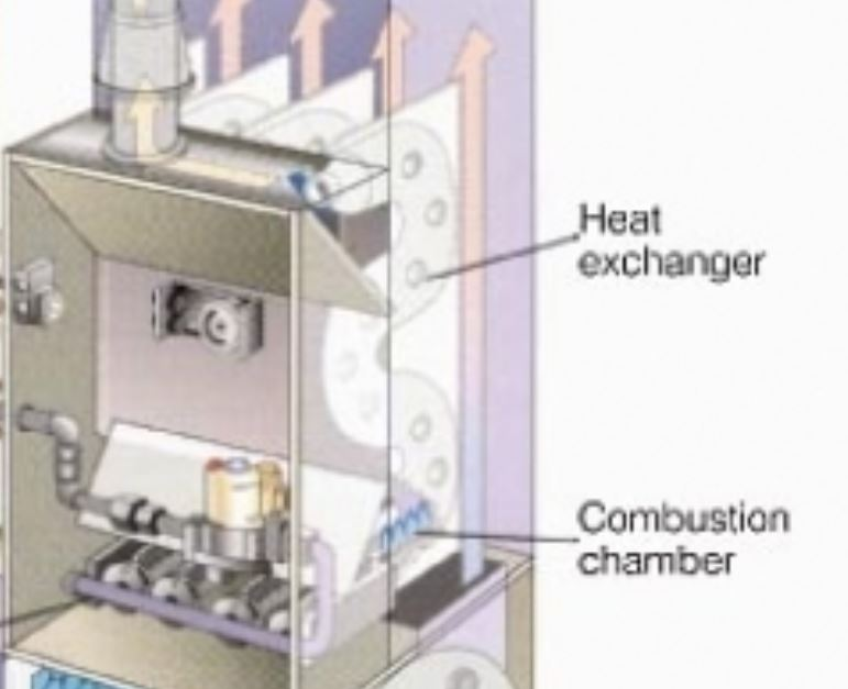 How Does A Forced Air Wood Furnace Work
