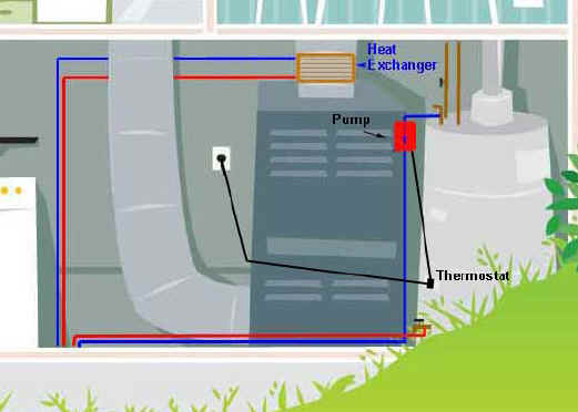 Find out how to Install a heat exchanger for an Outdoor Wood Burning ...